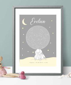 sterrenhemel poster sfeer geboorte